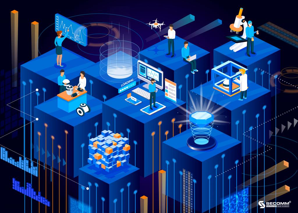 ecommerce system development